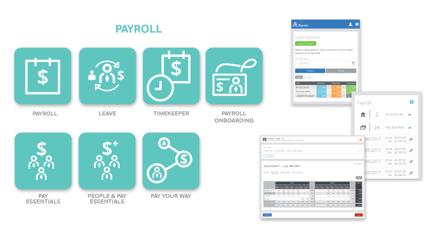 Payroll Software Solutions | People Management | Aurion